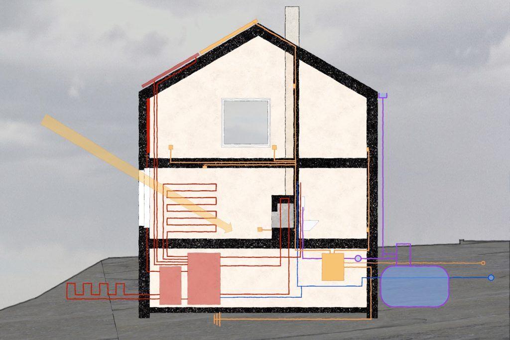 Haustechnik-Installationen, Baubiologie und Oekologie, Erneuerbare Energien