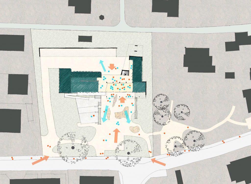 Baubiologie: Gebäude, Funktion, Interaktion mit der Umgebung